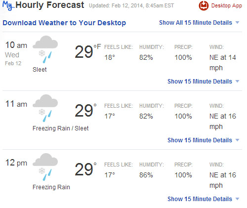 2014-02-12 Columbia Weather