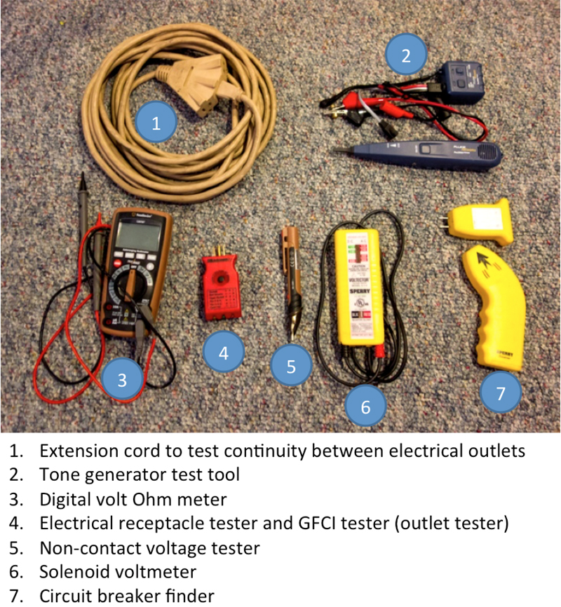 electricaal testers