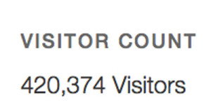 visitor count