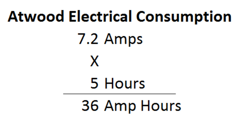Atwood Furnace Electrical Consumption