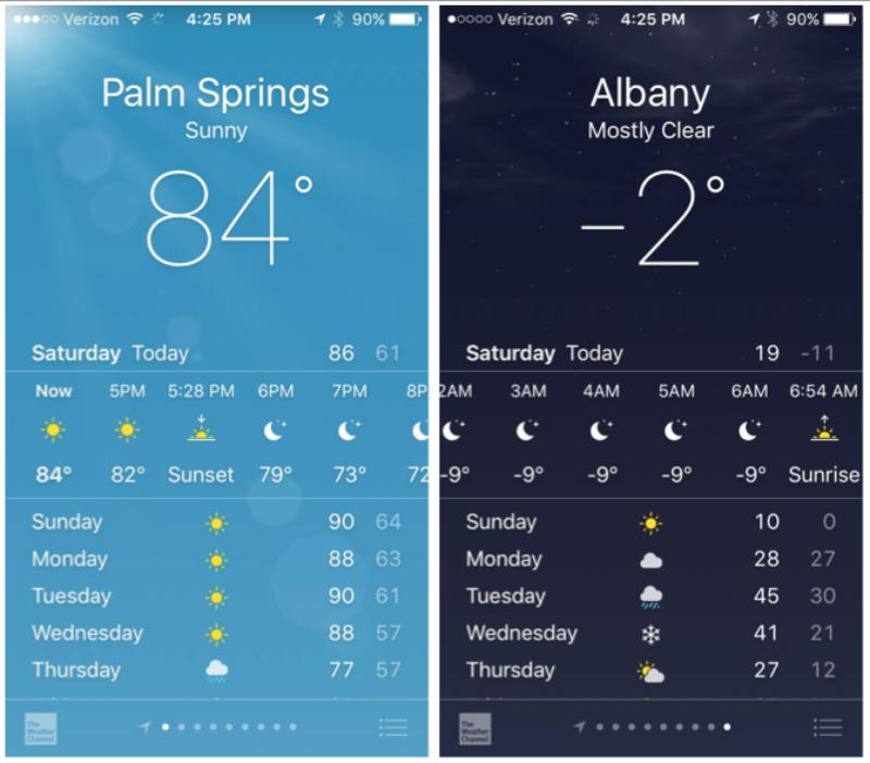 Paradise versus freezing