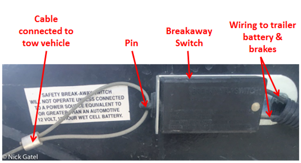 Trailer Breakaway Wiring Diagram from popupbackpacker.com